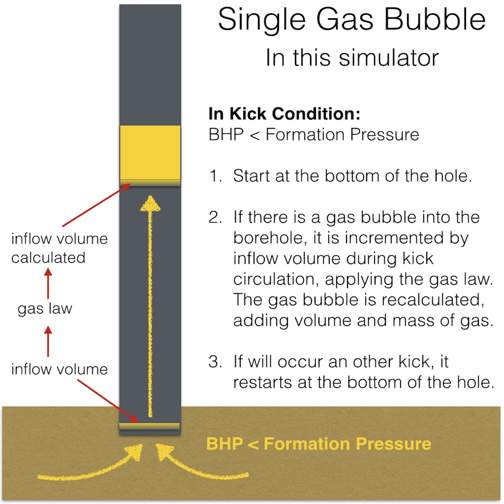 gas_bubble