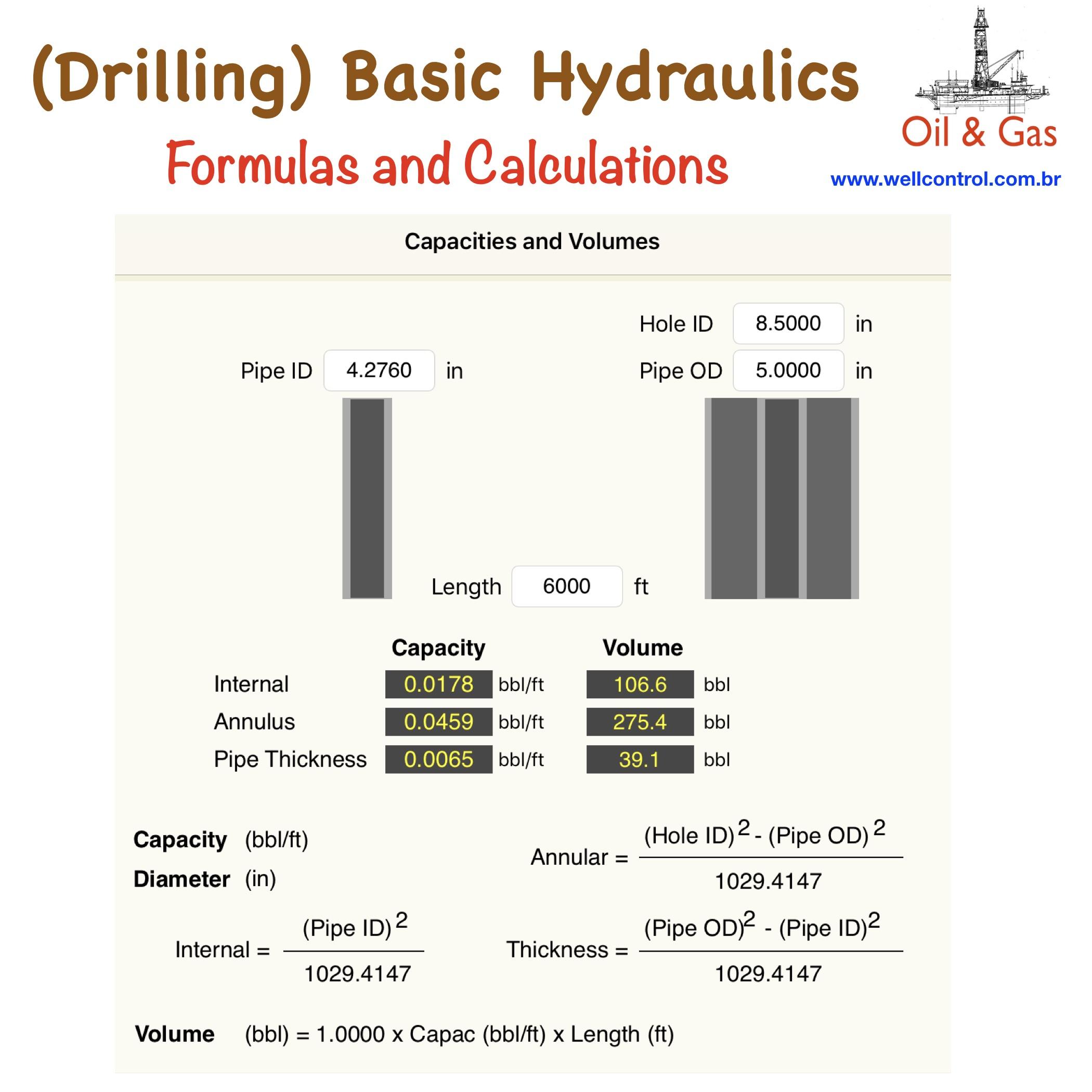 hydraulics_21_02