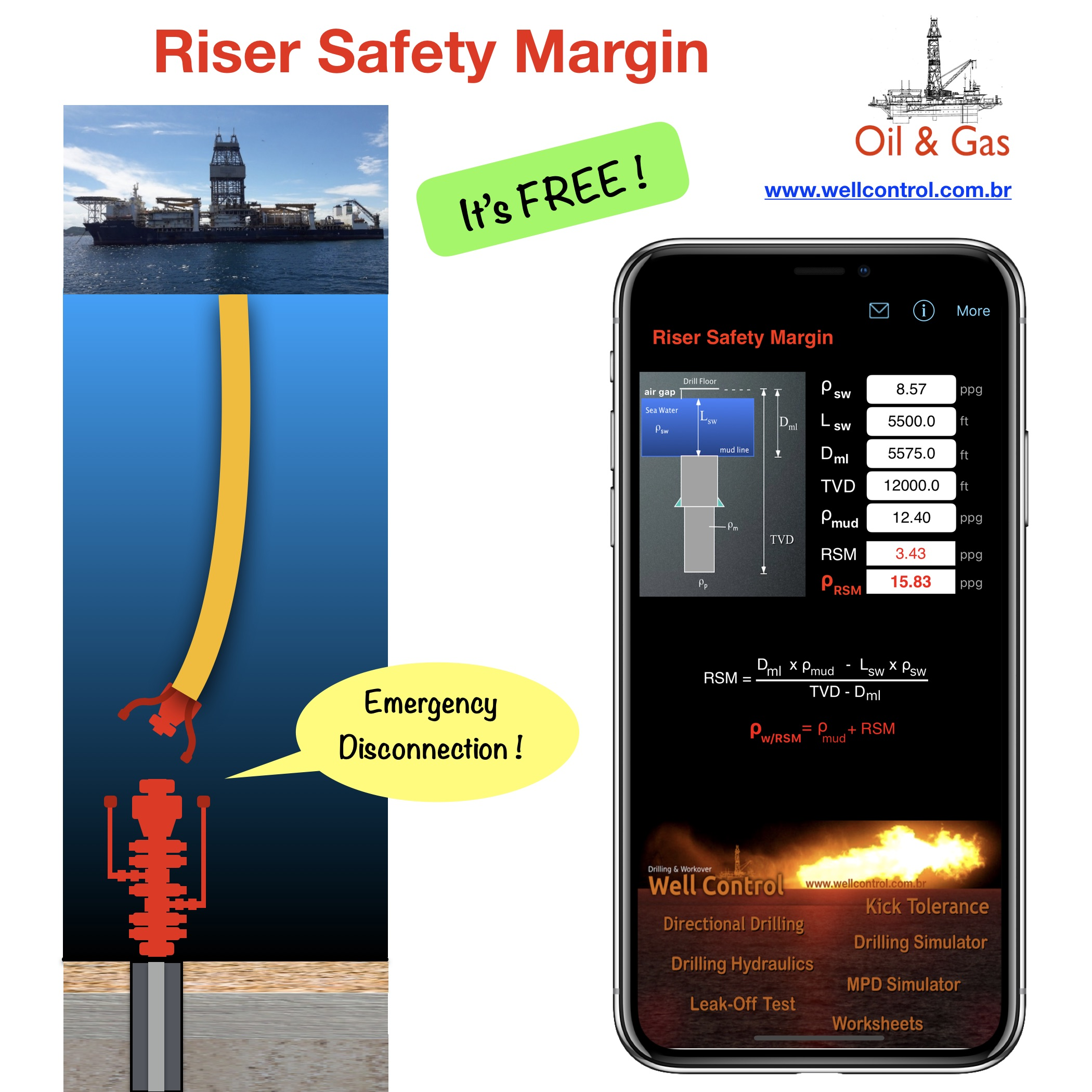 Riser_Safety_Margin