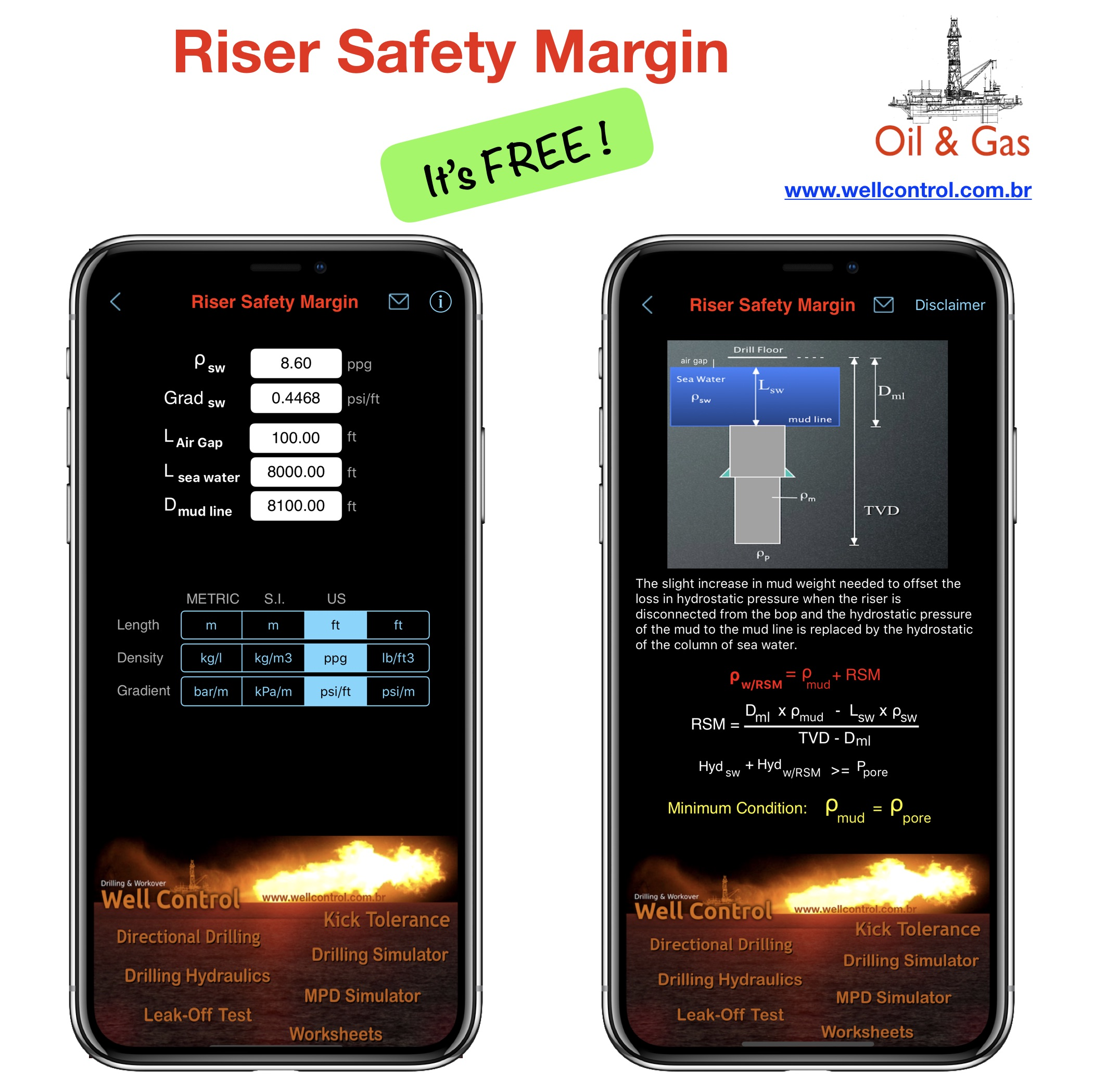 Riser_Safety_Margin_2