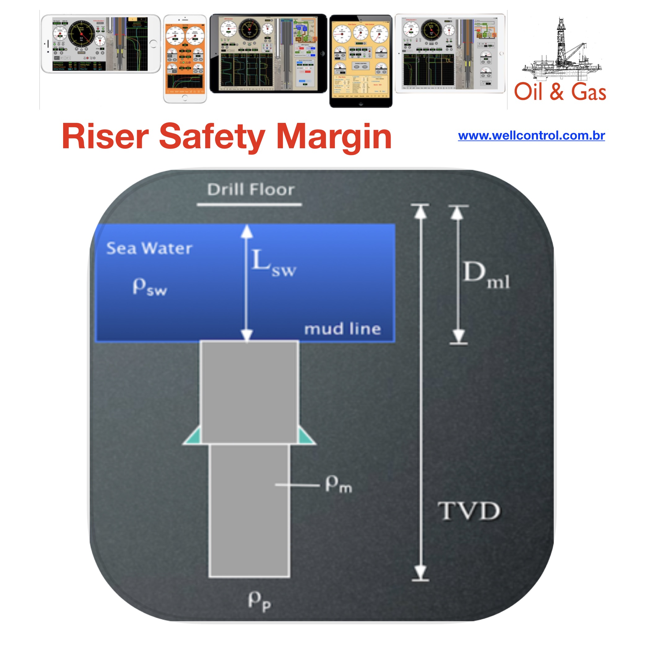 Riser_Safety_Margin_4
