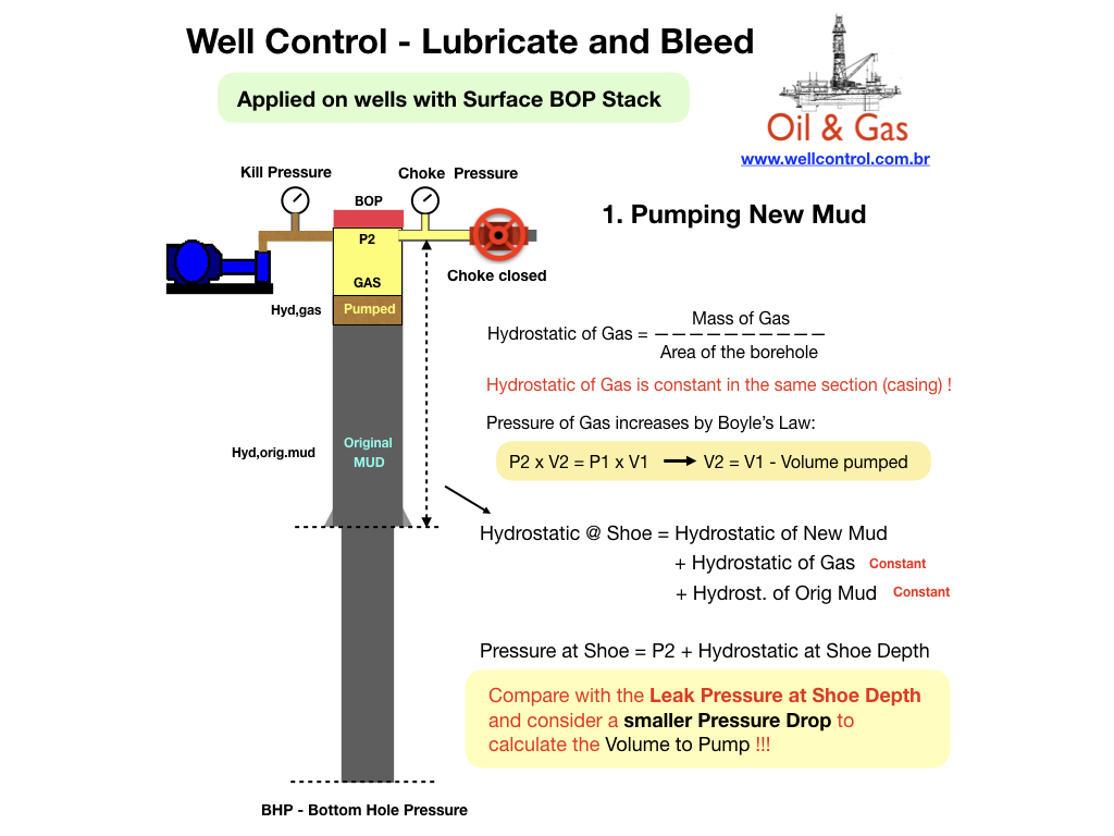 Lubricate_and_Bleed_06