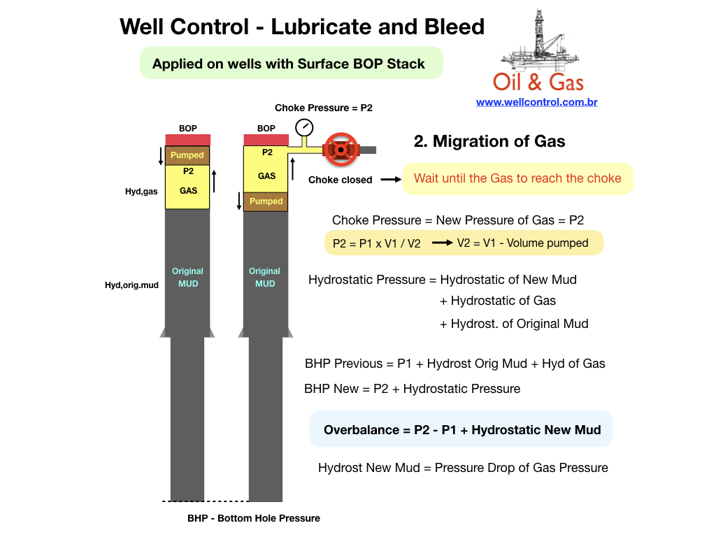 Lubricate_and_Bleed_07