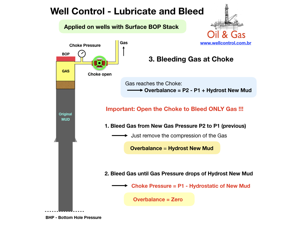 Lubricate_and_Bleed_08