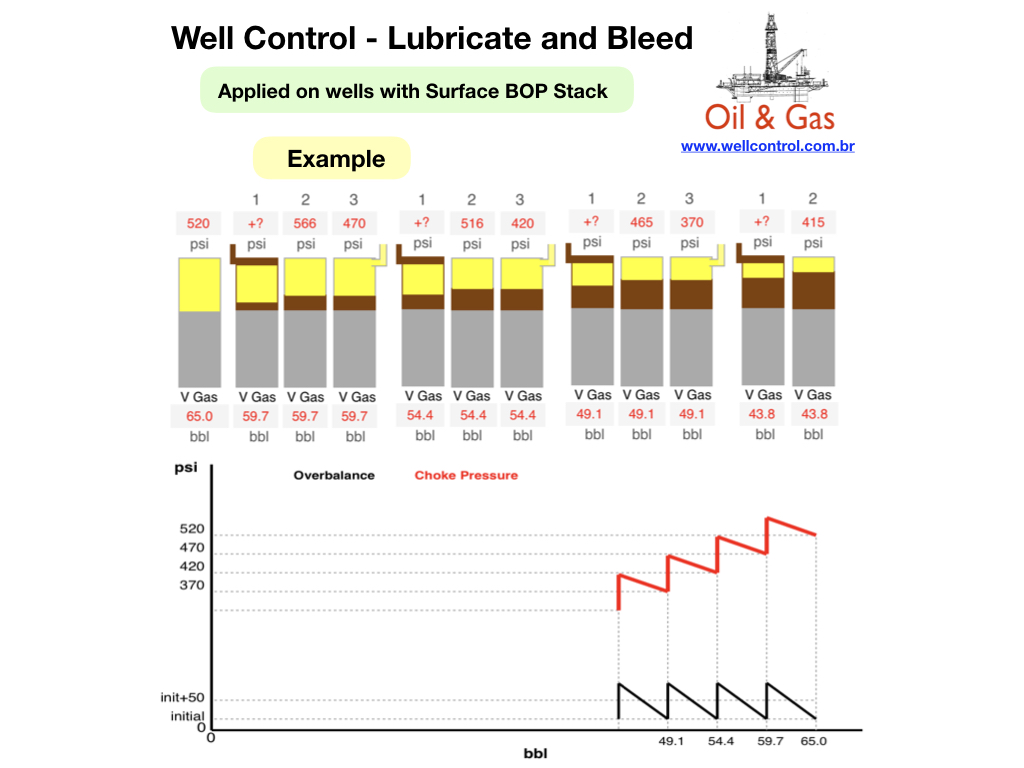 Lubricate_and_Bleed_10